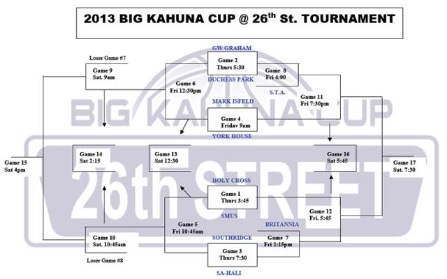 26th Street Tournament Schedule
